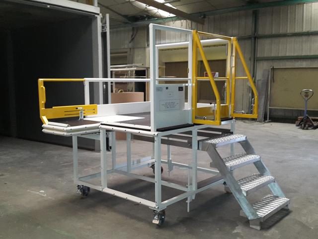 biens d'équipement industriel
